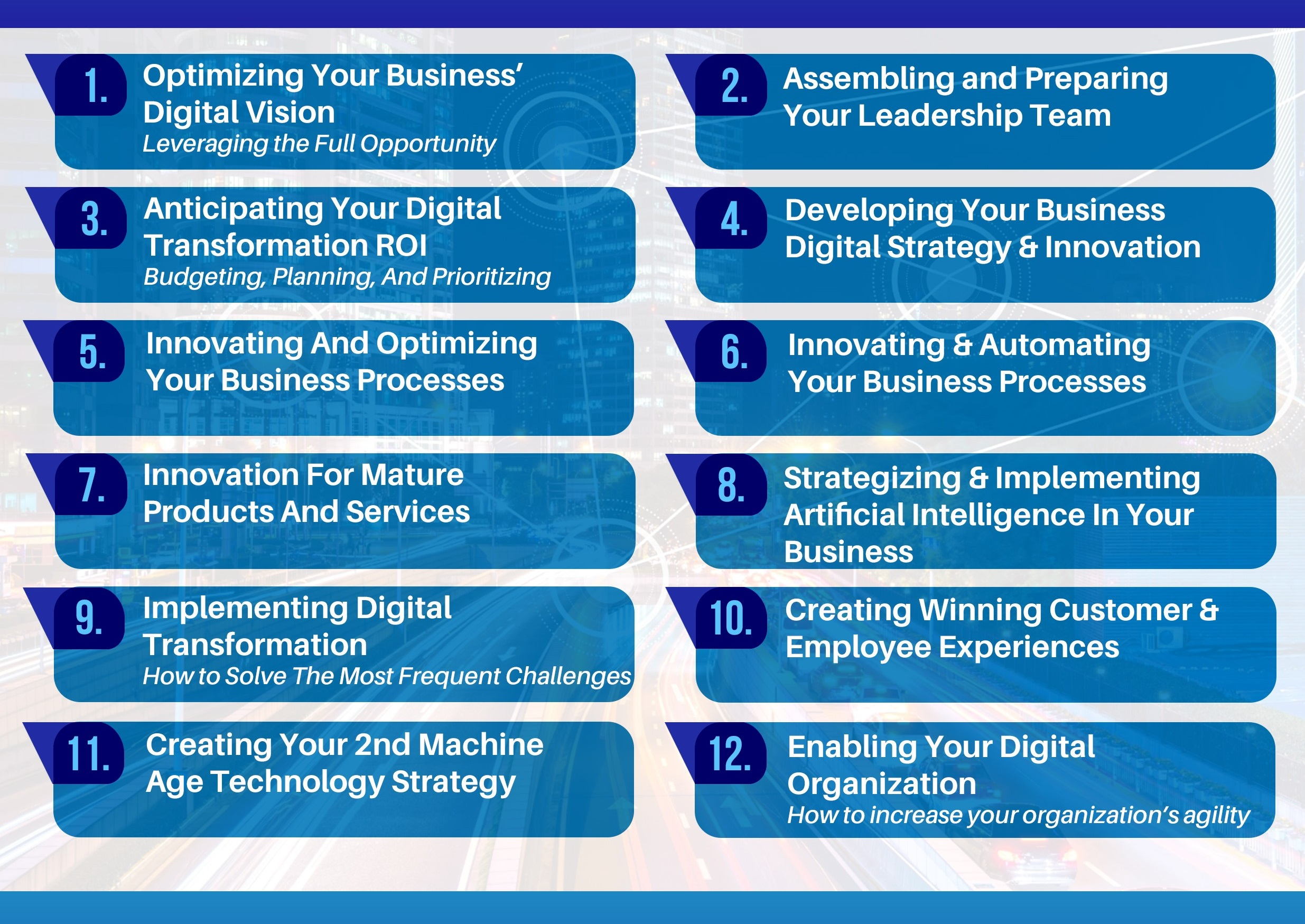 Digital Transformation Workshops List