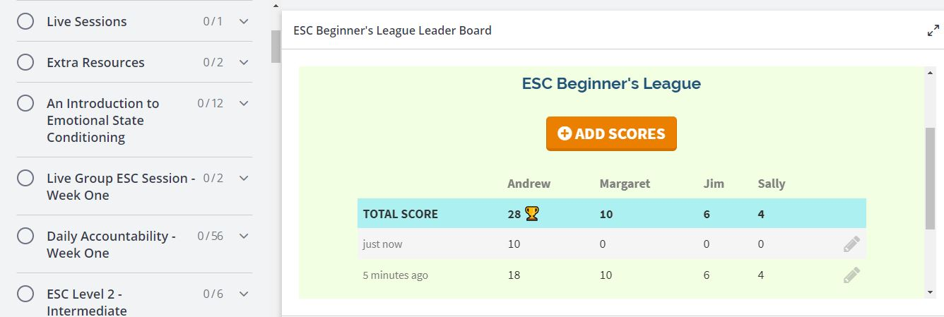 Leader Board Score Boards for Each Level