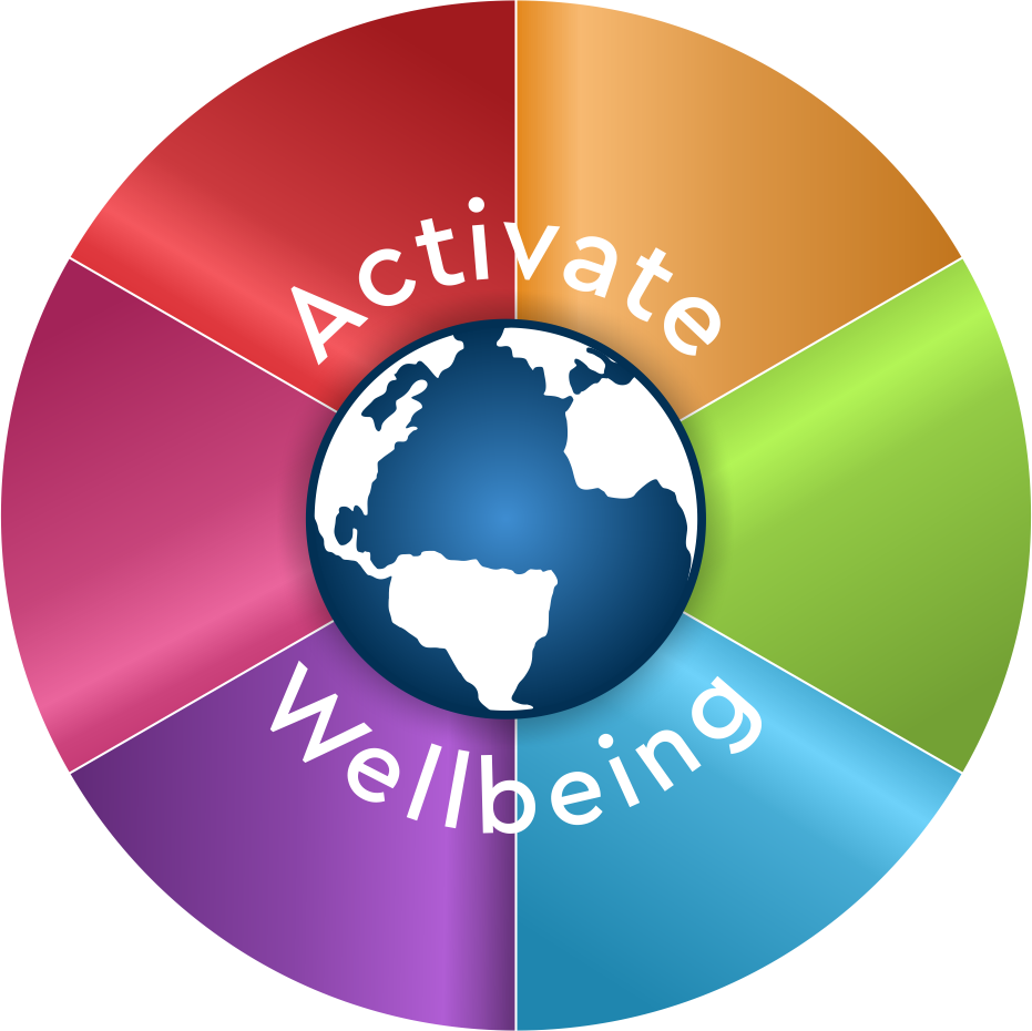 Activate Wellbeing