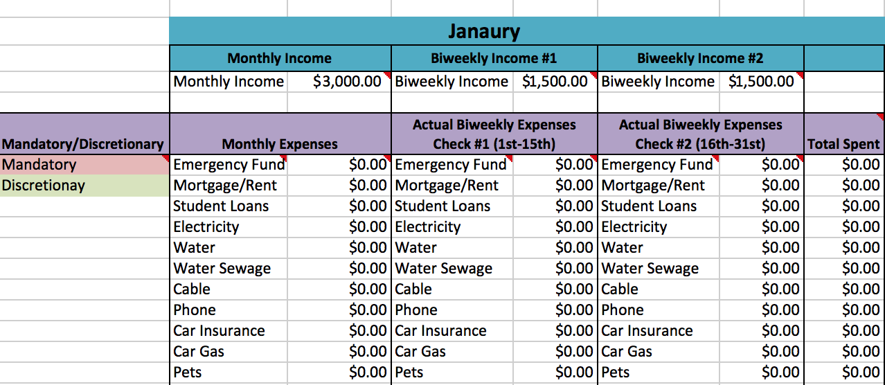What makes this budgeting course unique?