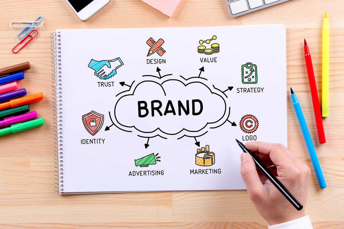 DIY Building Your Brand
