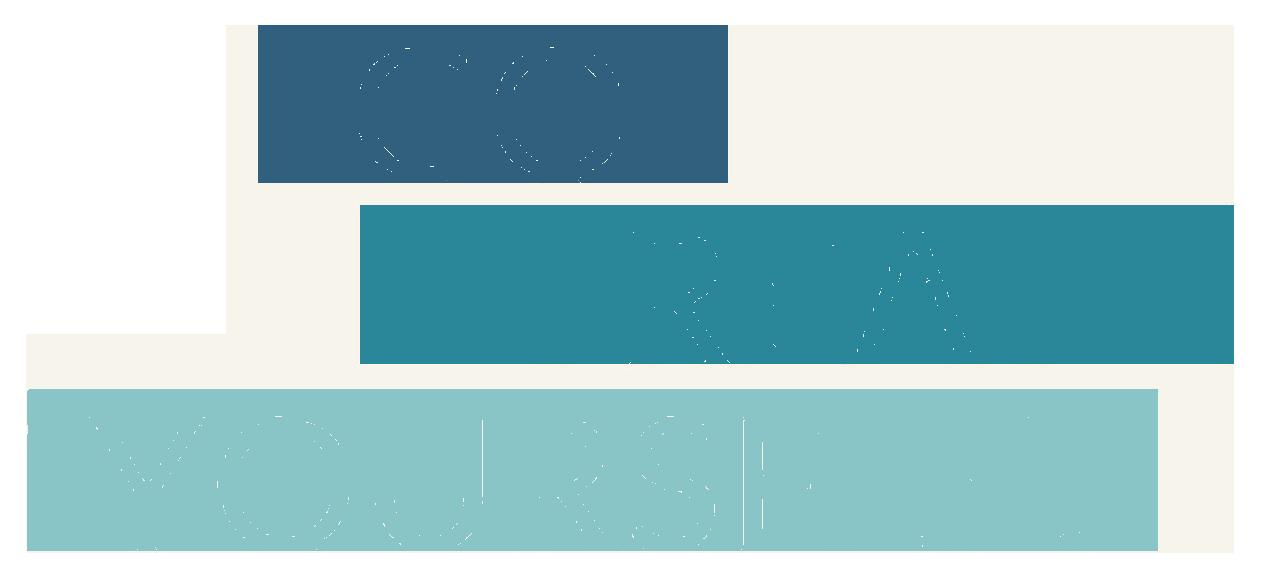 Go Treat Yourself