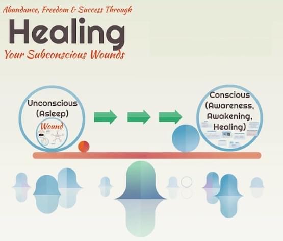 FREE WEBINAR: RADICAL MINDFULNESS FOR SUBCONSCIOUS HEALING, FREEDOM & POWER