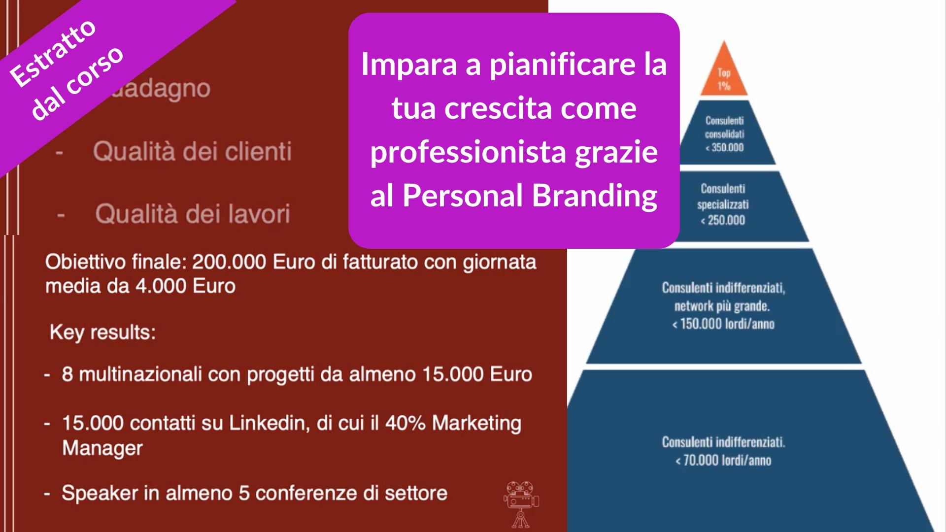 Estratto dal corso su personal branding, pianifica la tua crescita come professionista