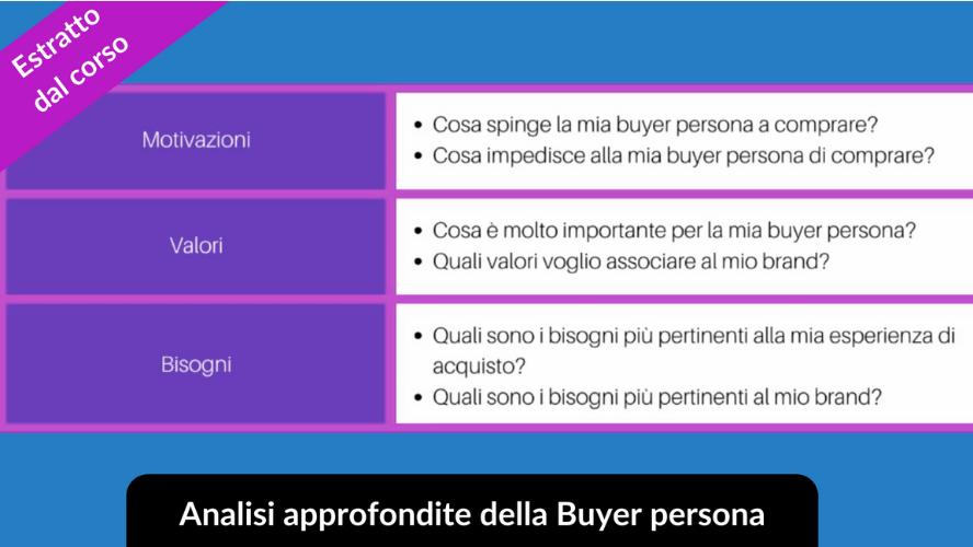 Estratto dal corso neuromarketing, analisi della buyer persona