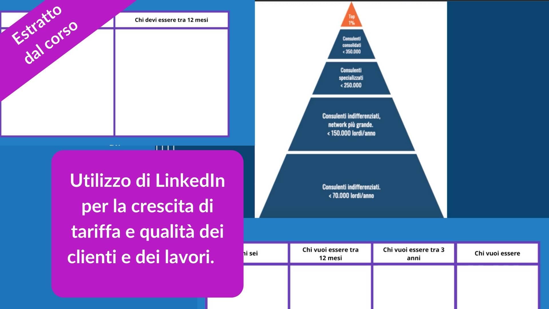 Estratto dal corso la lead generation con LinkedIn, utilizzo di LinkedIn per trovare clienti di alta qualità