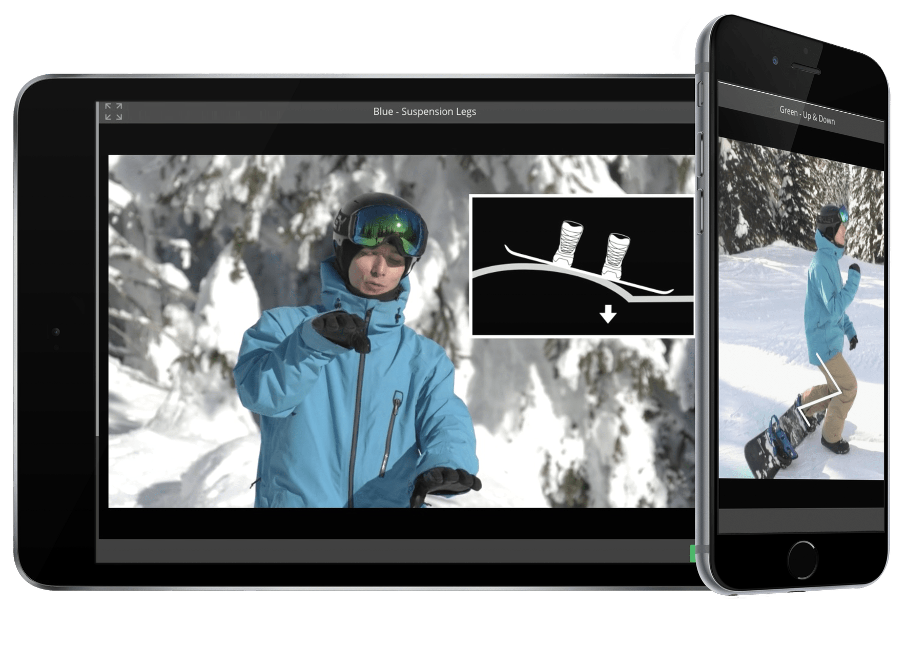 A Snowboard Instructor In Your Pocket