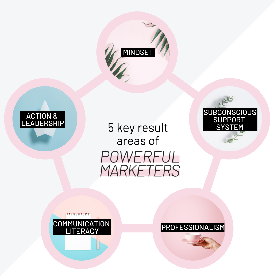 Powerful Marketers 5 interconnected layers of success