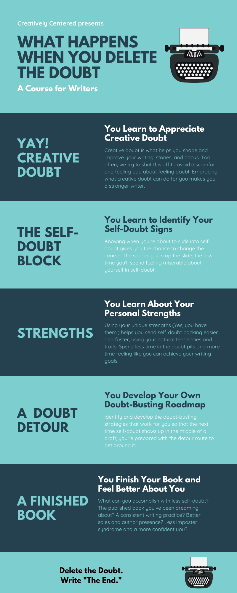 Infographic on what happens when you delete the doubt: Yay! Creative Doubt, The Self Doubt Block, Strengths, A Doubt Detour, and a Finished Book