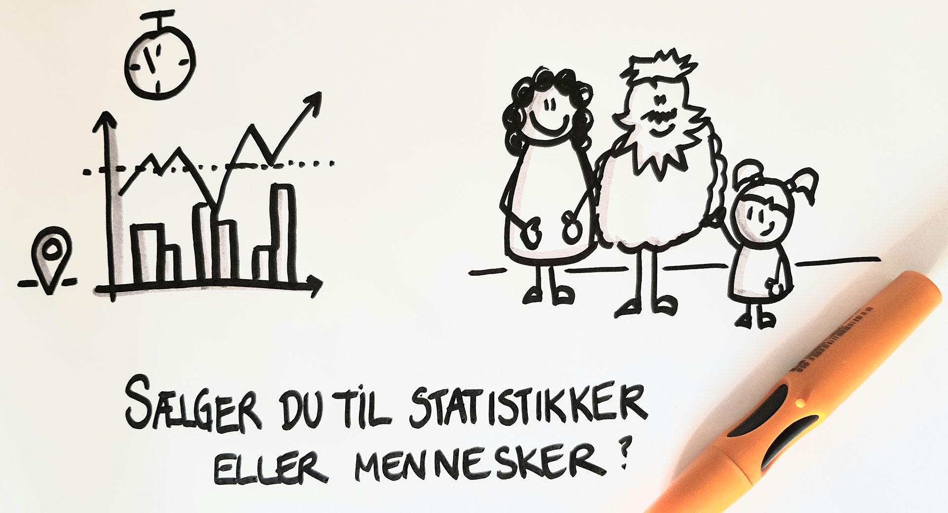 Sælger du til statistik eller mennesker? Marianne Pihl - grafisk facilitering