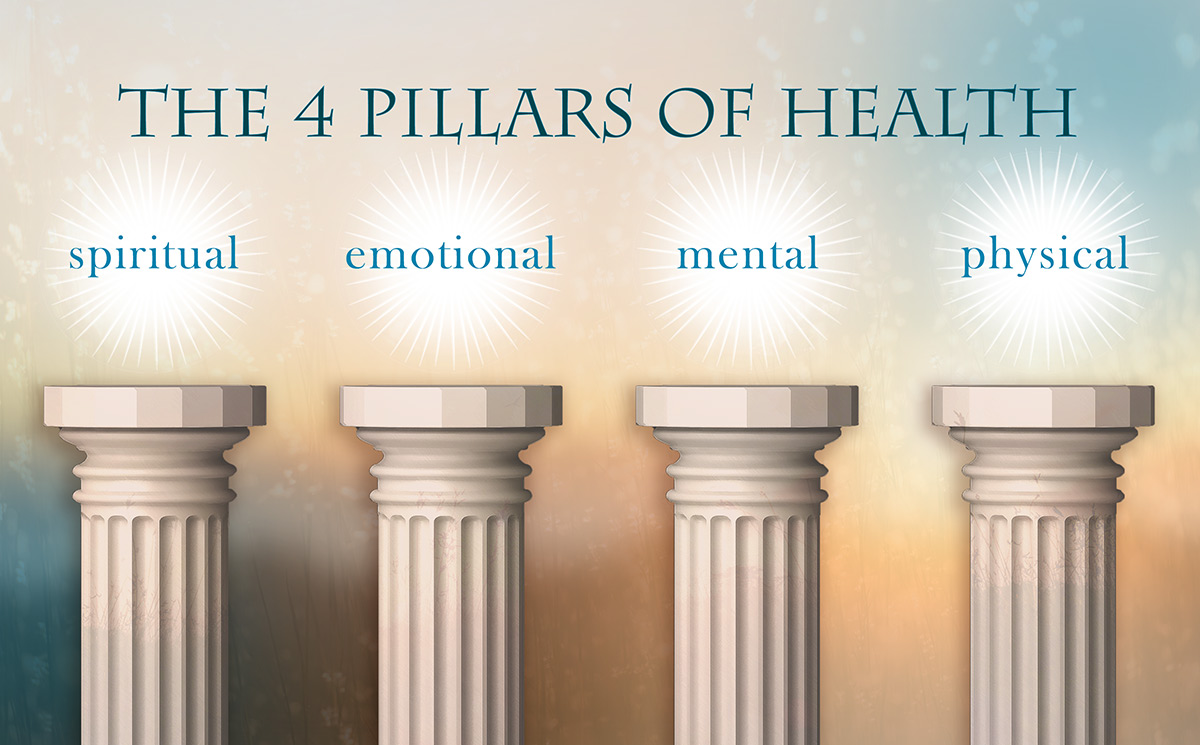 Image of four roman pillars, each with a word on top—spiritual, emotional, mental and physical.