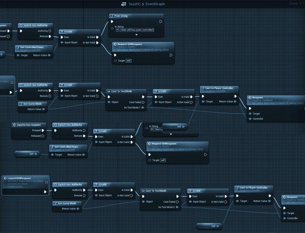 Blueprints de unreal engine
