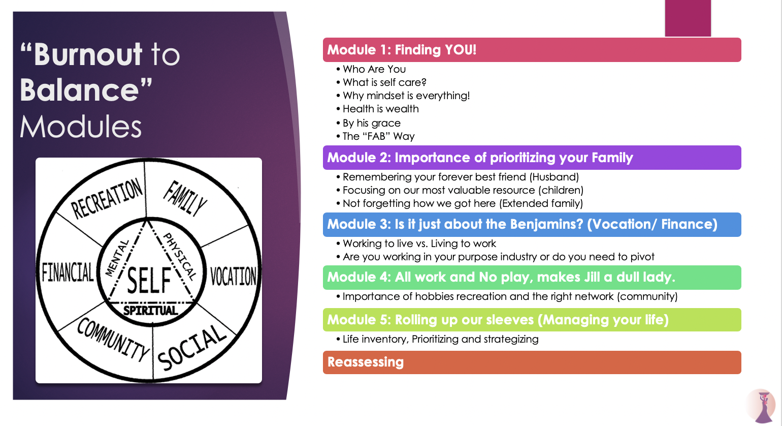 Explore each modules using the FAB principles!