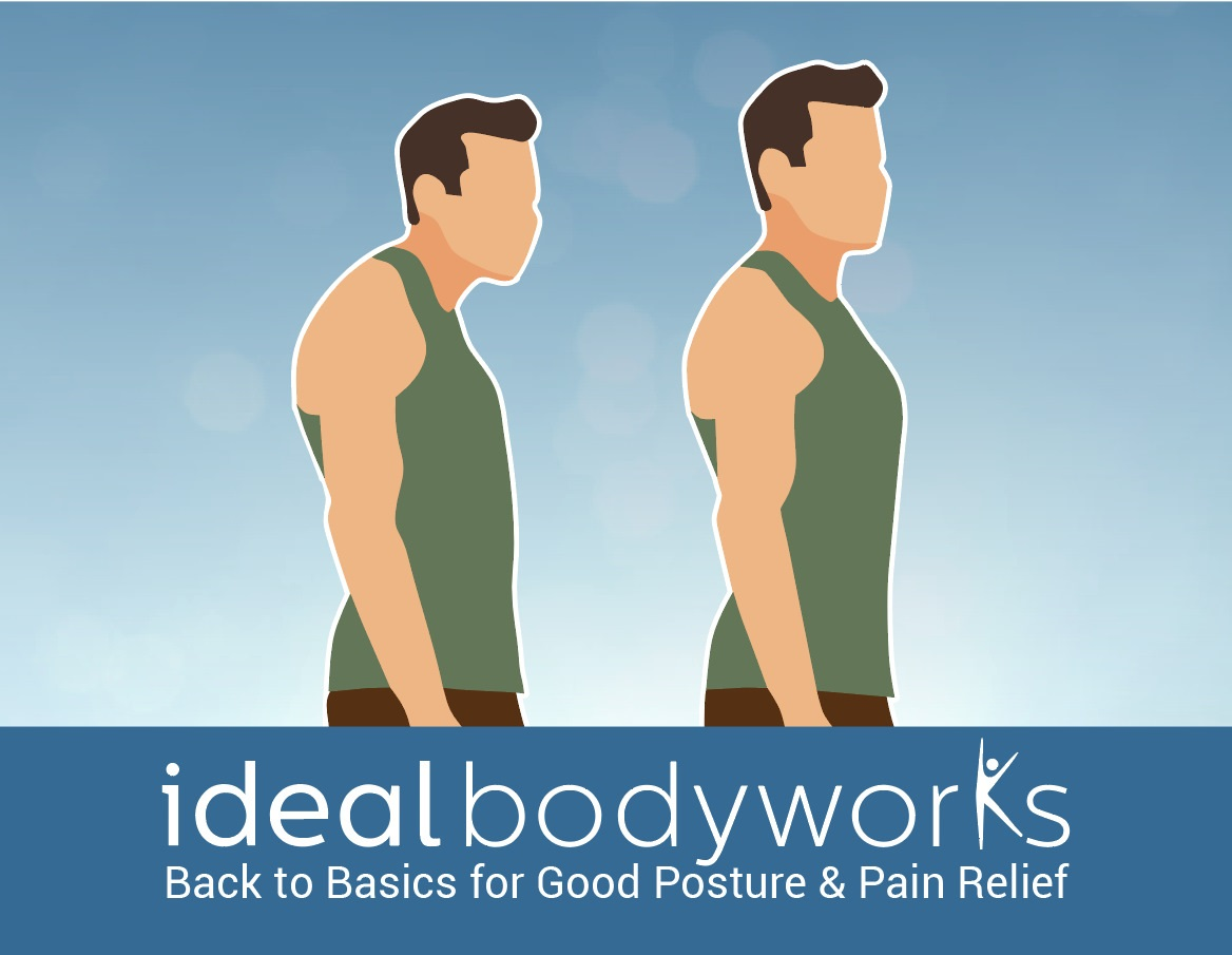 The Key to Good Posture & Pain Relief is NOT a Secret