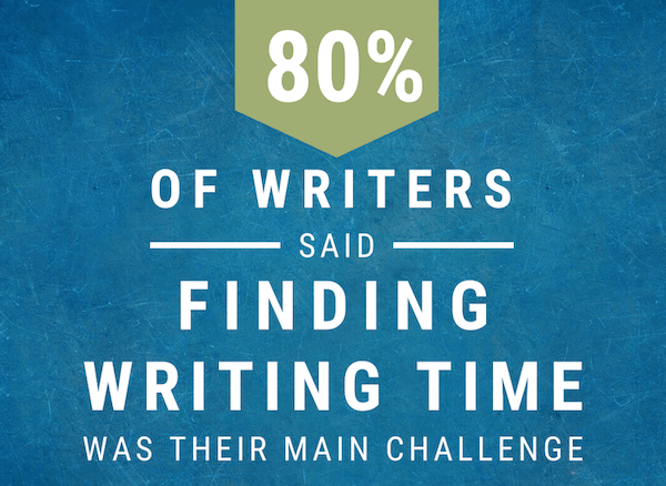 Writers are Swamped