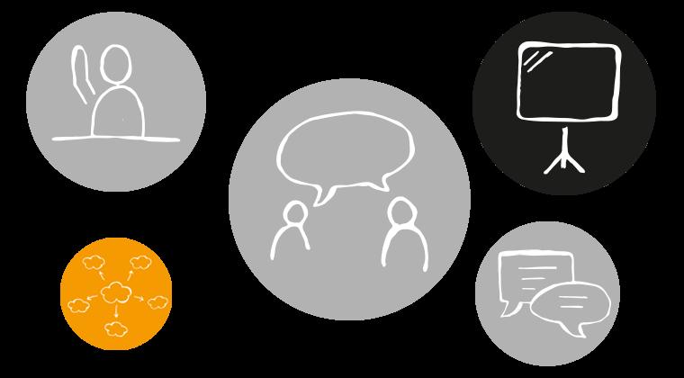 Communicatie bundel