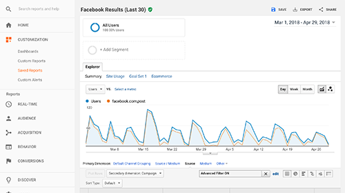 How to track results for any link online course