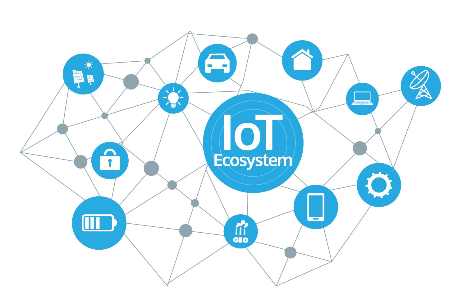 Become a true IoT Expert