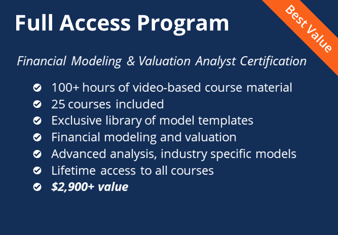 All courses online financial analyst training cfi full cfi program 25 courses template library financial analyst certification maxwellsz