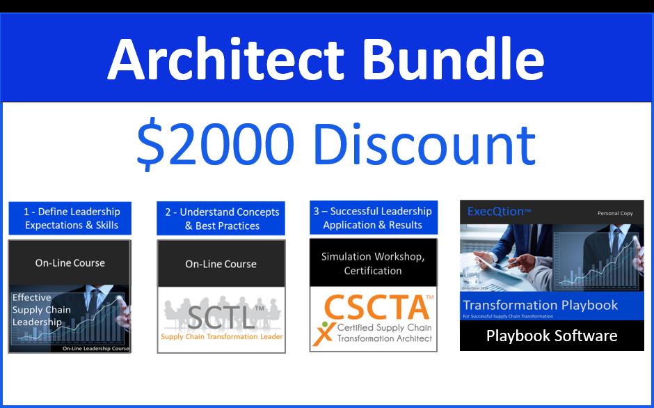 Architect Bundle
