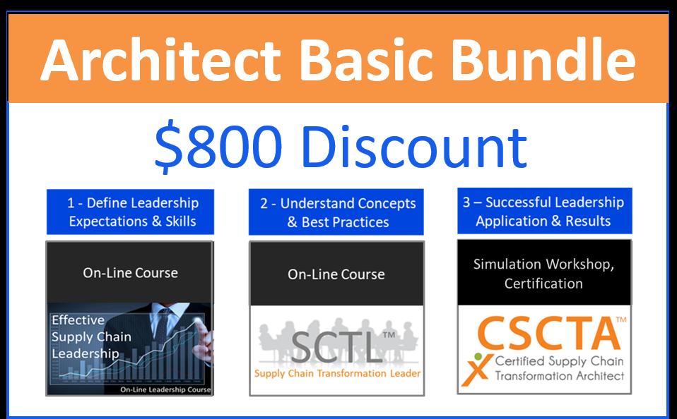 Architect Basic Bundle
