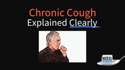 chronic cough explained clearly