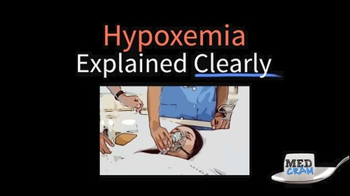 hypoxemia explained clearly