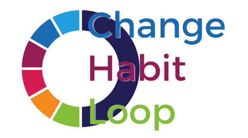 Change Habit Loop