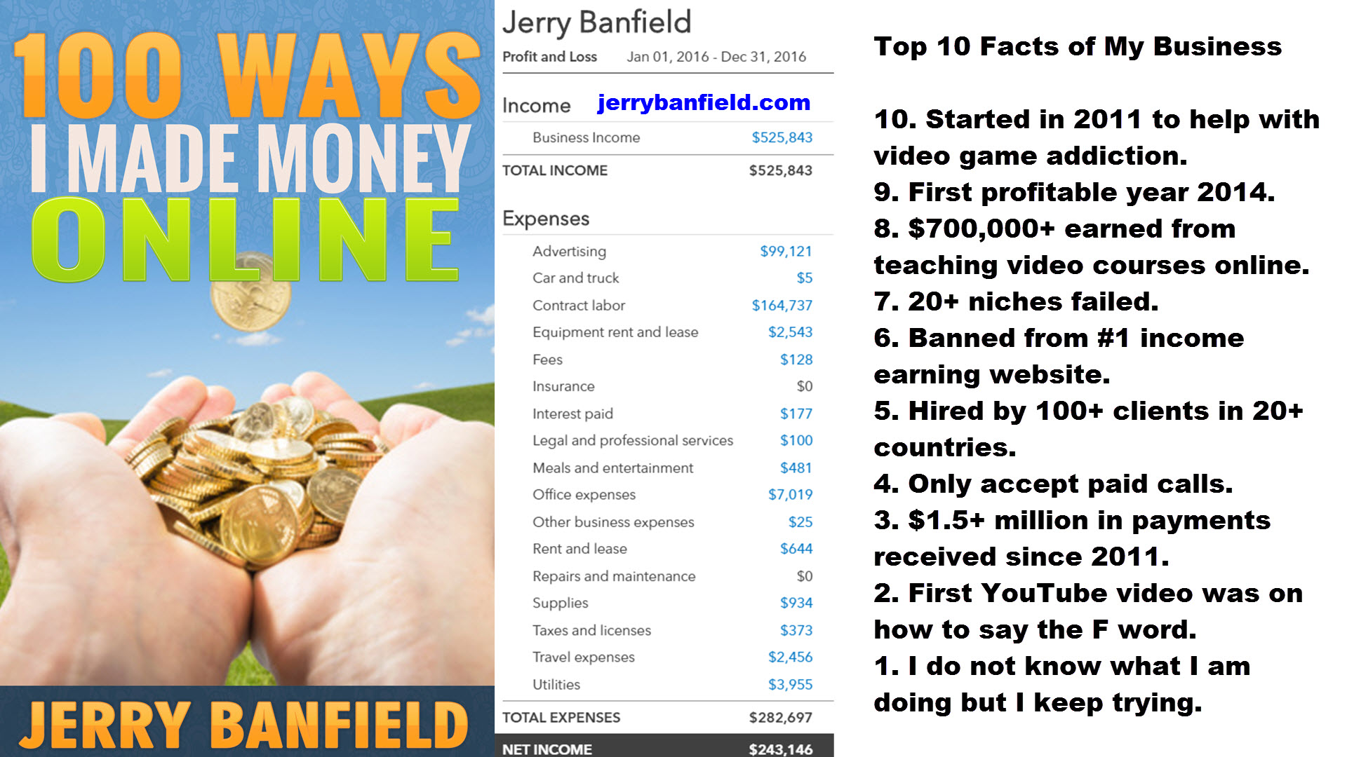100 Ways I Made Money Online