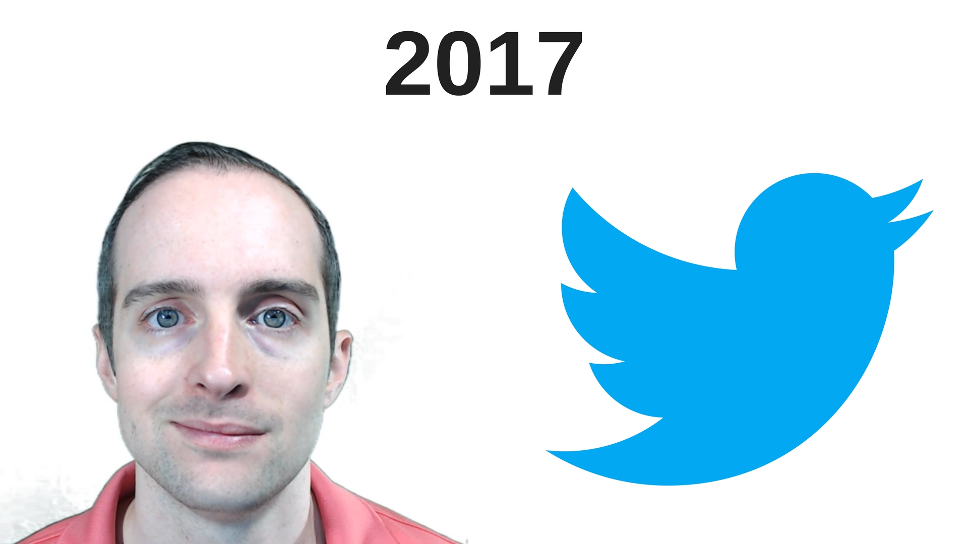 Twitter Marketing in 2017 with ManageFlitter for Following + Unfollowing + Scheduling Tweets!