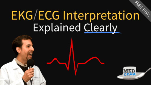 EKG/ECG Interpretation Explained Clearly