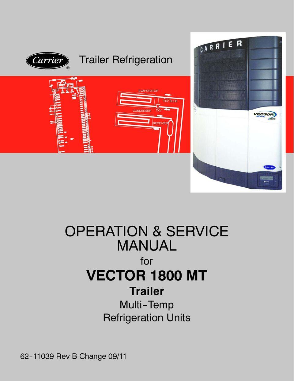 Vector 1800mt (advance Course) 8