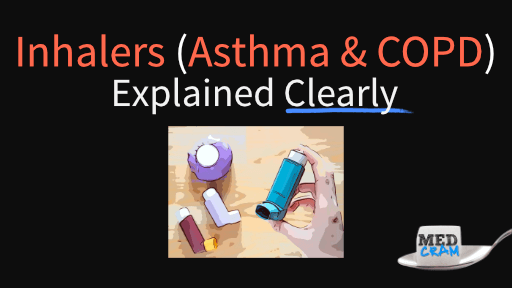 inhalers (asthma & copd treatment) explained clearly