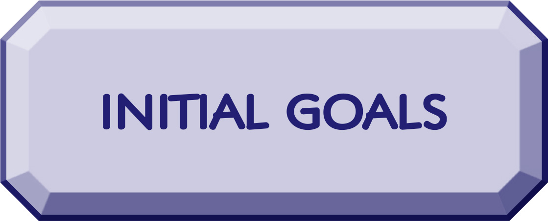 Business blueprint for success initial goals the first set of goals for your business smart pdf video class malvernweather Gallery