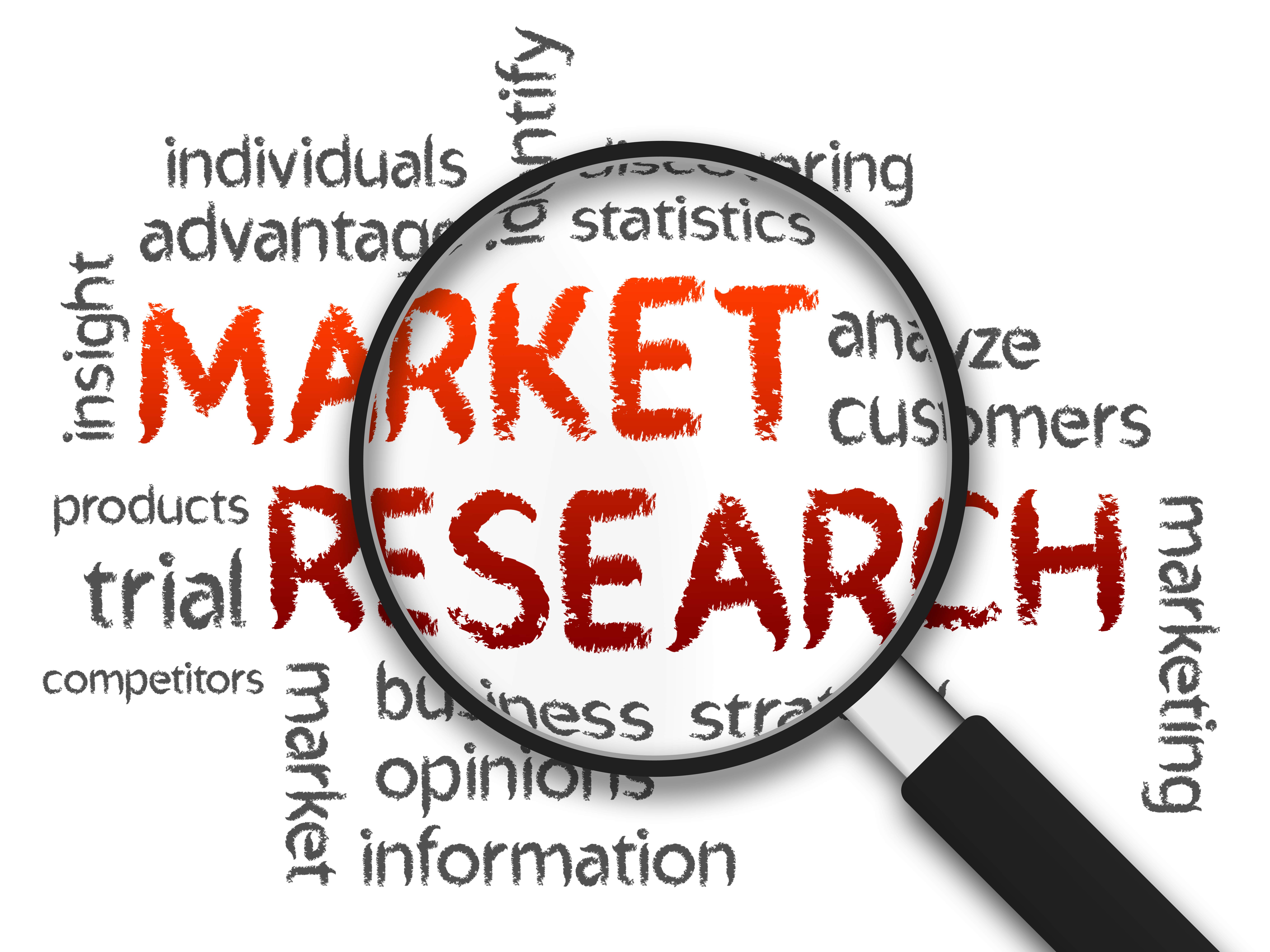 advantage of marketing research