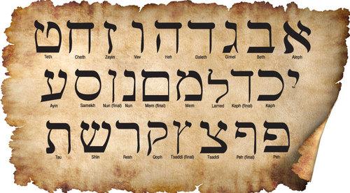Hebrew Alphabet Poster (pdf download)