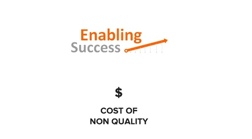 The Ultimate Cost of Non-Quality Toolkit