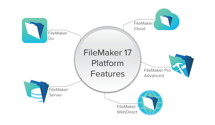 FileMaker 17 Platform Features | FileMaker Training