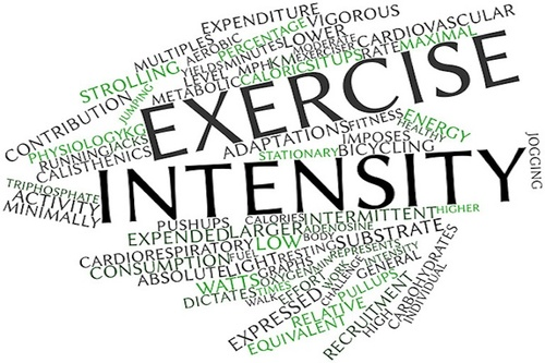 Exercise Intensity – Essential but Overlooked