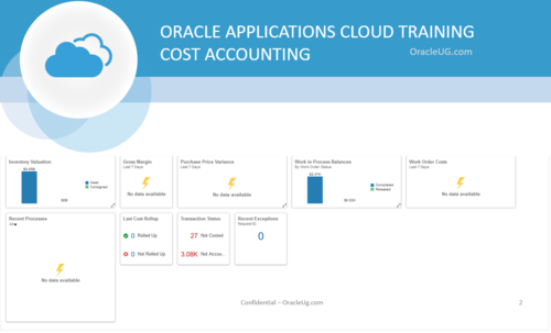 Oracle Applications Fusion Cloud - Cost Accounting