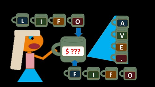 Financial Accounting #5 Inventory Cost Flow Assumptions FIFO, LIFO, Weighted Average, & Specific Identification