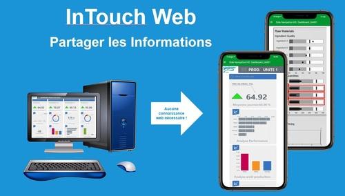 InTouch Web - Publier un graphique ArchestrA sur le portail web