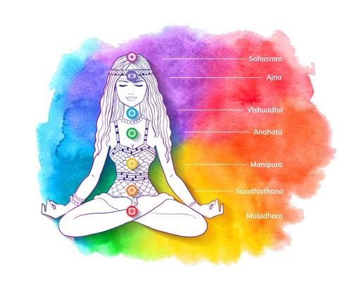YFL Chakras Course (March)