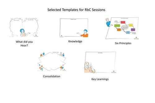 RbC Selected Templates Kit