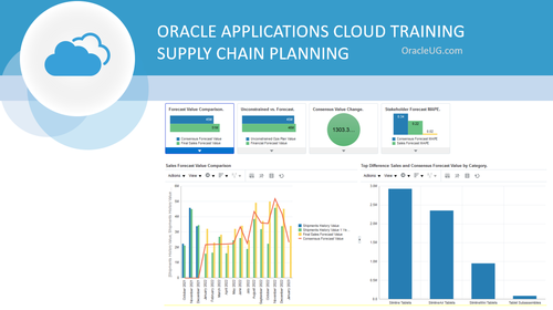 Oracle Cloud Applications - Supply Chain Planning