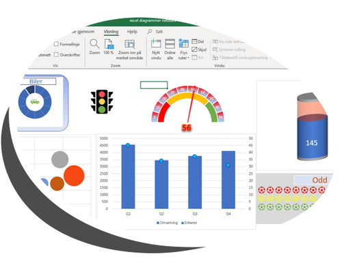 Diagrammer i Excel og PowerPoint