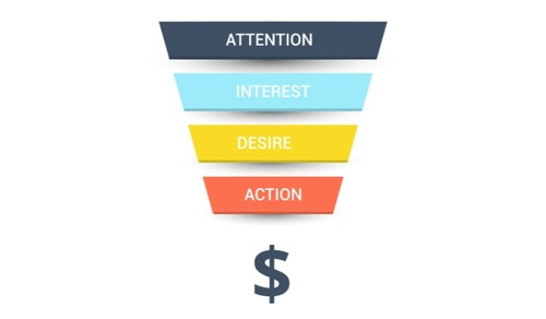 How To Design A Sales Funnel That Converts