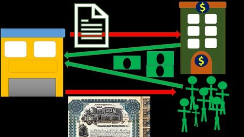 Bonds Payable, Notes Payable, & Liabilities