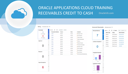 Oracle Cloud Applications - Receivables Credit to Cash