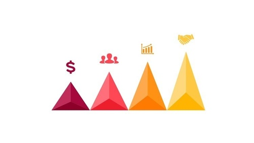 Entrepreneurship 101: Create An Investor Pitch Deck